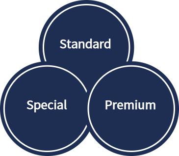 Standard 50만원, Special 100만원, Premium 150만원