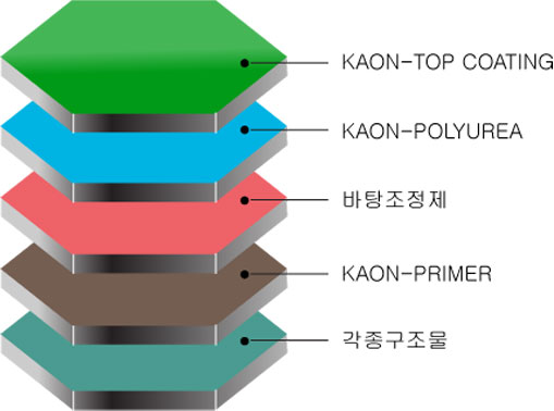 KAON - P20, P30