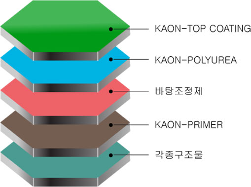 KAON - P20